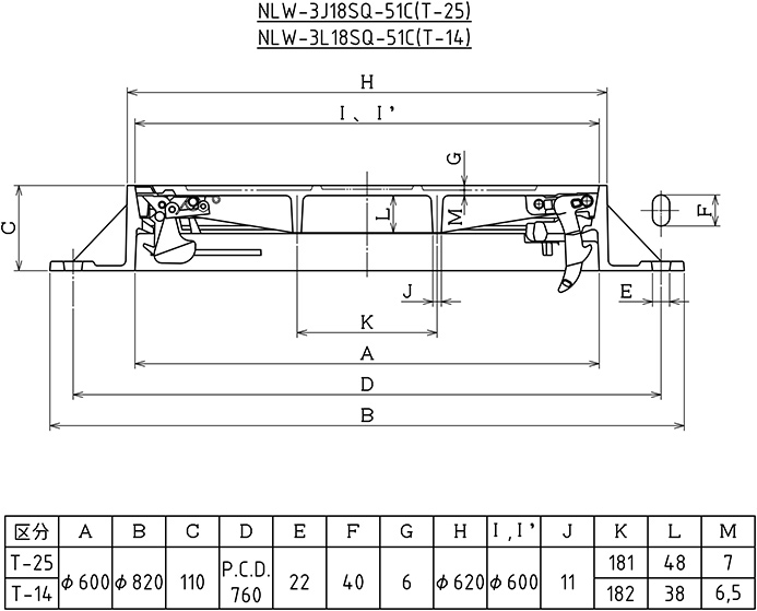 NLW-3J18SQ-51C