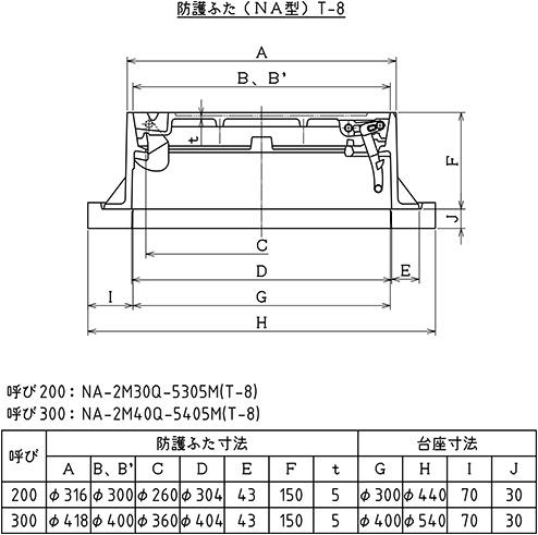 防護蓋NA(T-8)